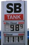 Biodiesel Bio Fuel Prices