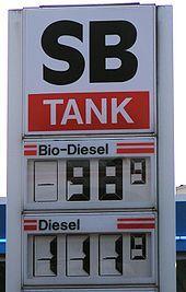 Biodiesel Bio Fuel Prices